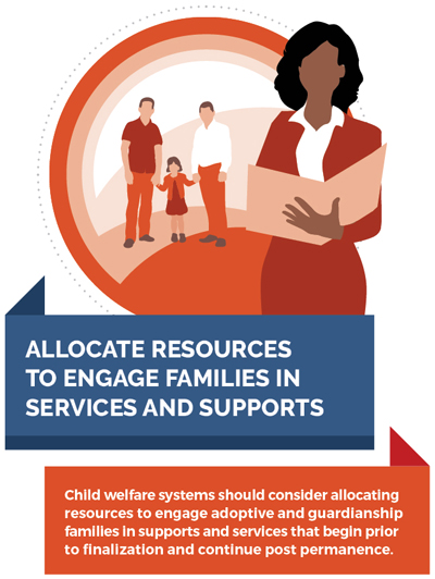 Child welfare systems should consider allocating resources to engage adoptive and guardianship families in supports and services that begin prior to finalization and continue post permanence.