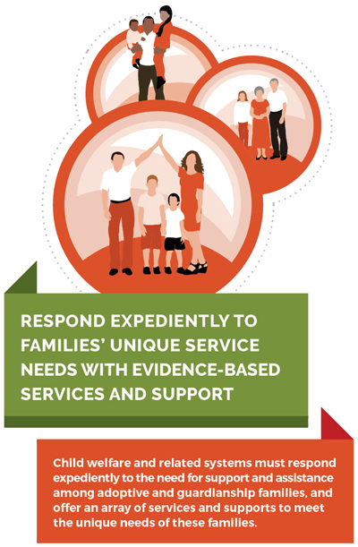 Child welfare and related systems must respond expediently to the need for support and assistance among adoptive and guardianship families, and offer an array of services and supports to meet the unique needs of these families.